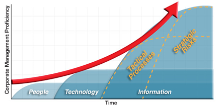 Business_Management_Proficiency-resized-600.jpg